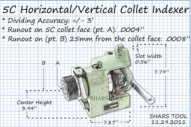 5-C Collet Index Fixture
