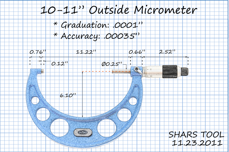 "SHARS Precision Outside Micrometer 10-11/"" x 0.0001/"" New 23.81/% OFF"