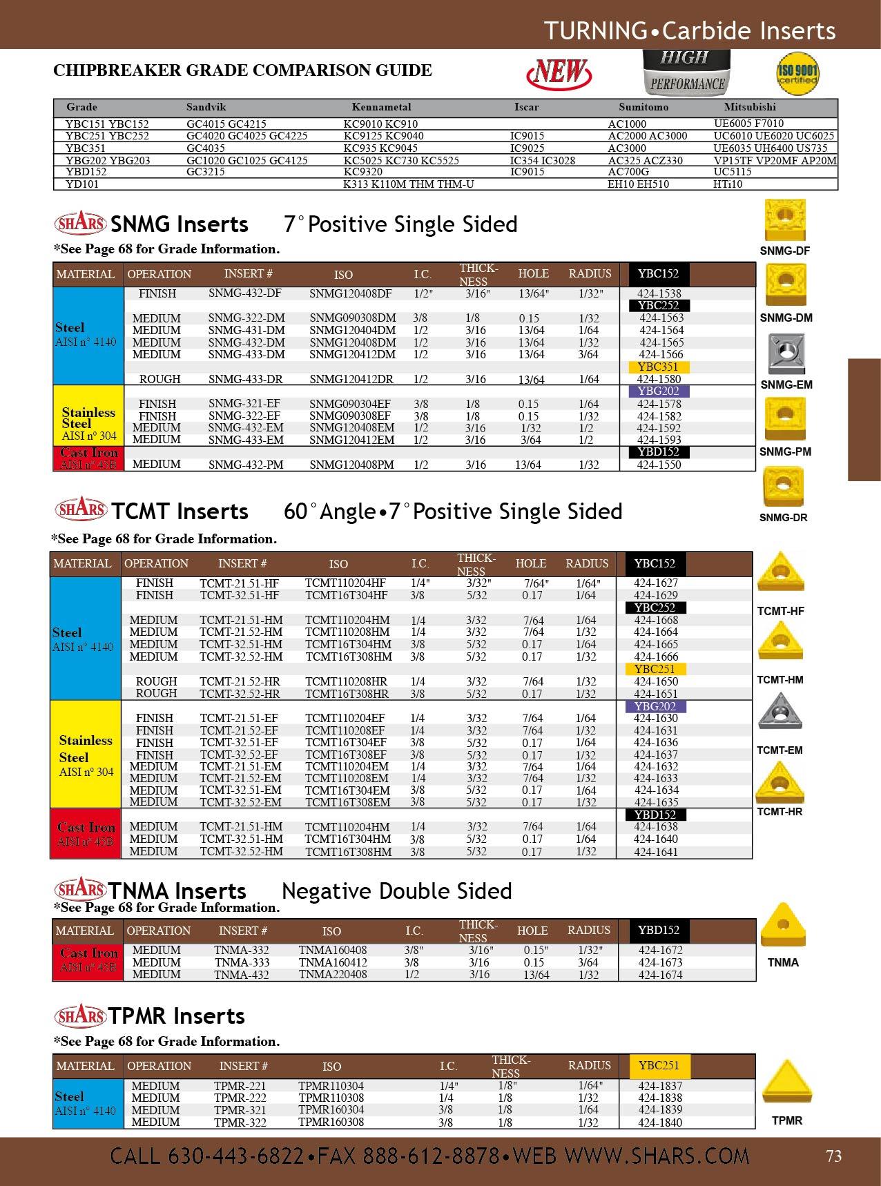 SHARS ZCC 5PCS  DCMT 32.51 HM YBC252 CARBIDE INSERT FOR ALLOY STEEL NEW !{